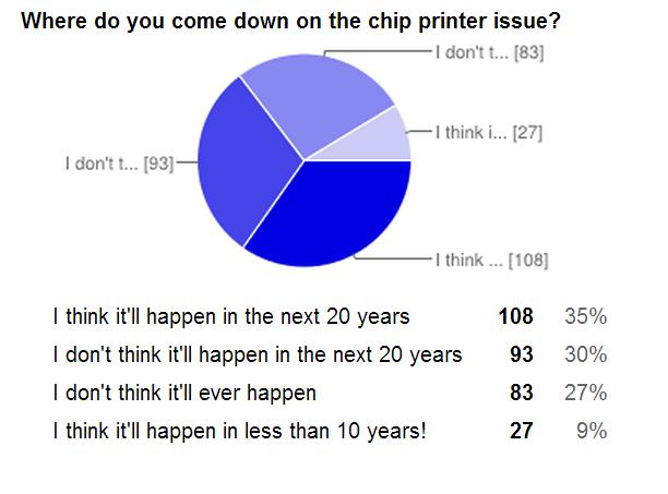 Chip Printer 3_15