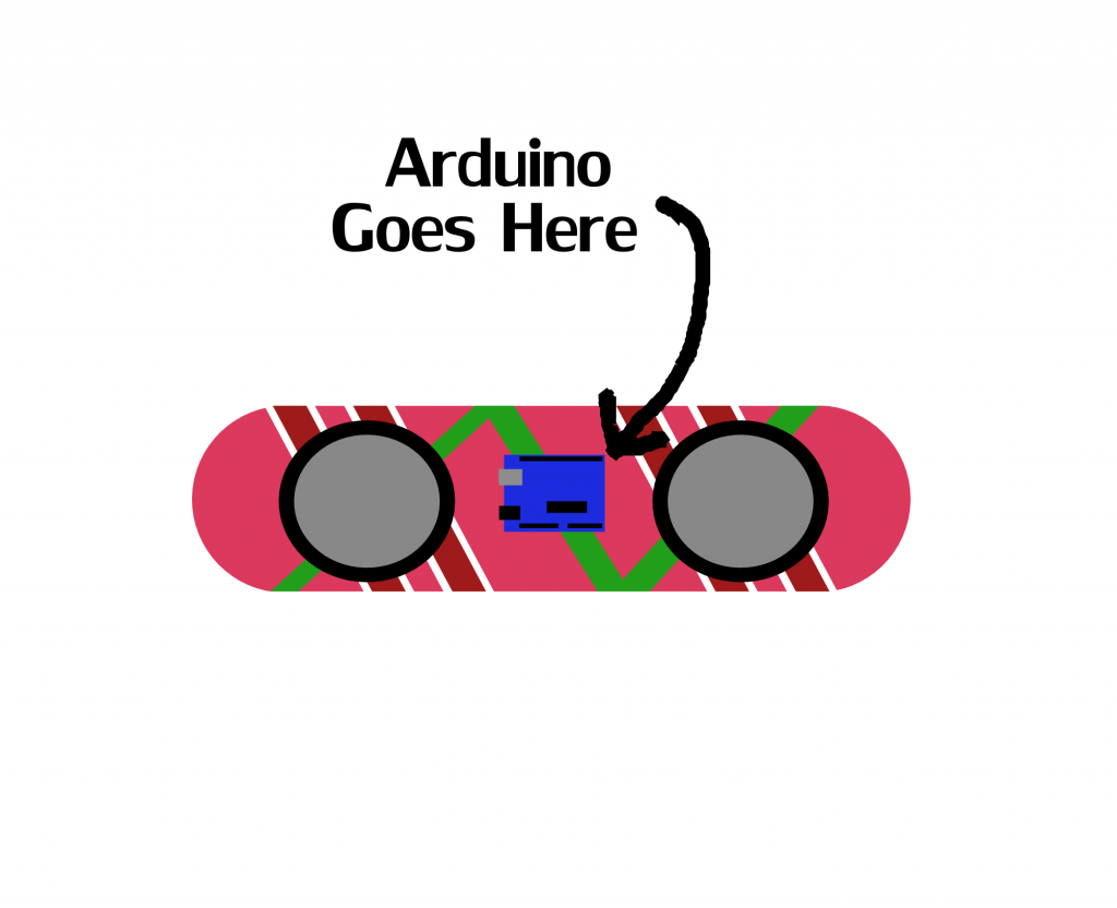 ArduinoGoesHere